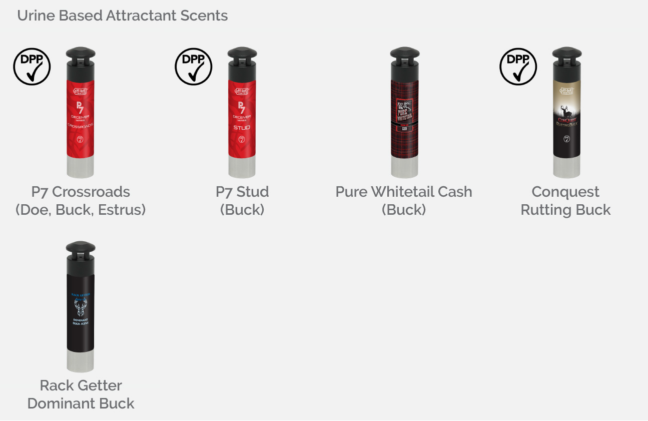 Scent Predictor by Wyndscent